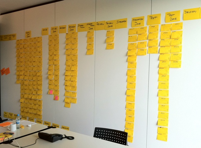 201 tickets on a kanban board