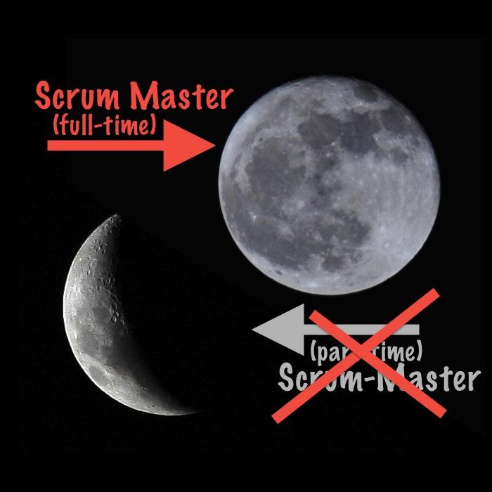 42 Tasks For A Scrum Masters Job Agile Trail