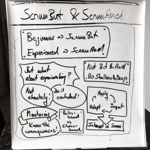 Slide from session about ScrumBut