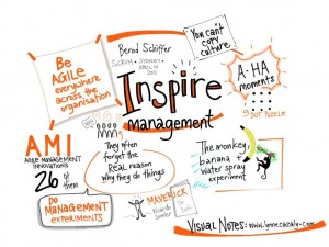 Session visualisation by Lynn Cazaly